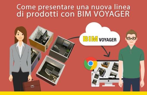 Come-presentare-una-nuova-linea-di-prodotti-con-BIM-VOYAGER