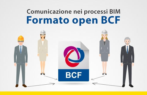 Comunicazione-nei-processi-BIM-formato-open-BCF
