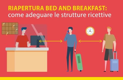 Copertina riaperura bed and breakfast