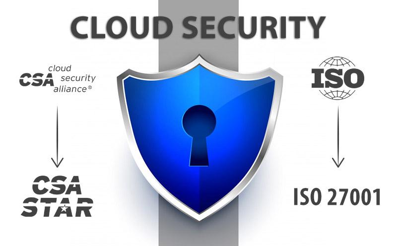 Immagine che mostra un'infografica con i sistemi più diffusi di attestazione/certificazione della Cloud security
