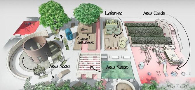 Immagine che mostra lo stato di fatto di un parco giochi da adeguare per la riapertura nella fase due