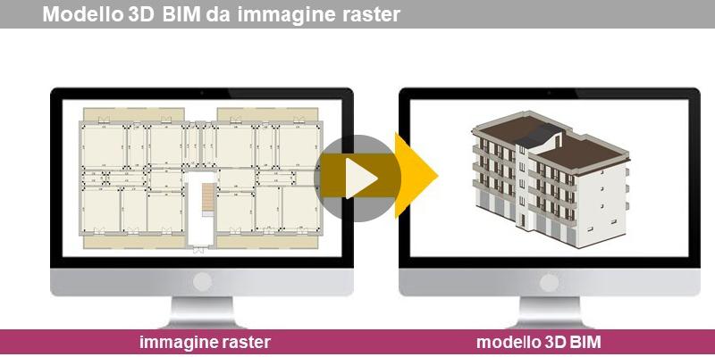 Modello 3D BIM da raster