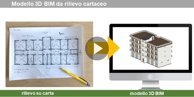 Modello 3D BIM da un rilievo cartaceo