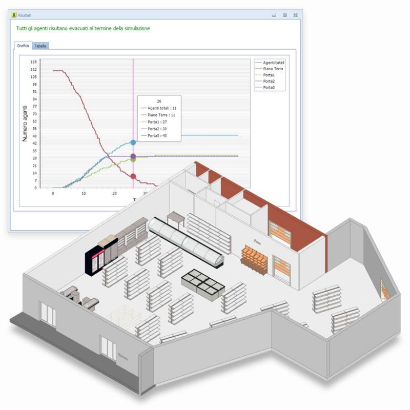 Integrazione tecnologia BIM con calcolo FSE