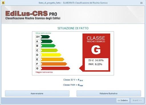 Classificazione rischio sismico elaborata con EdiLus