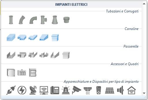 Comandi per modellare l'impianto elettrico con Edificius-MEP