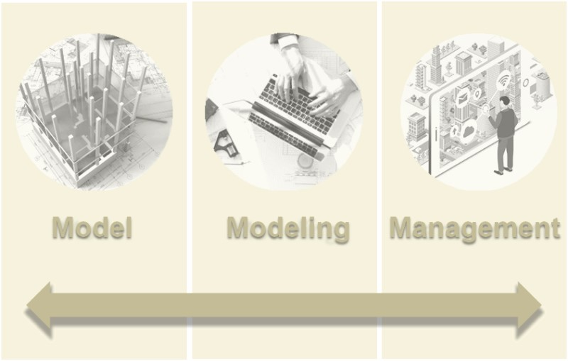 bim information modeling
