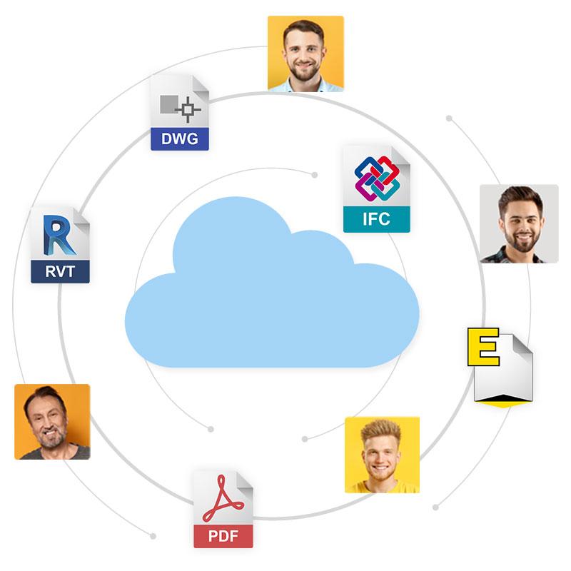 Building Information Modeling - software