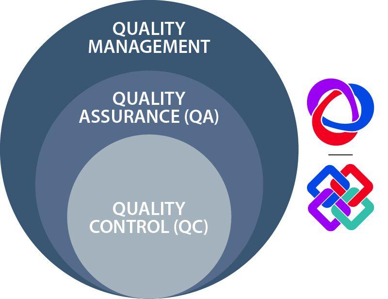 BIM Quality Assurance e Quality Control