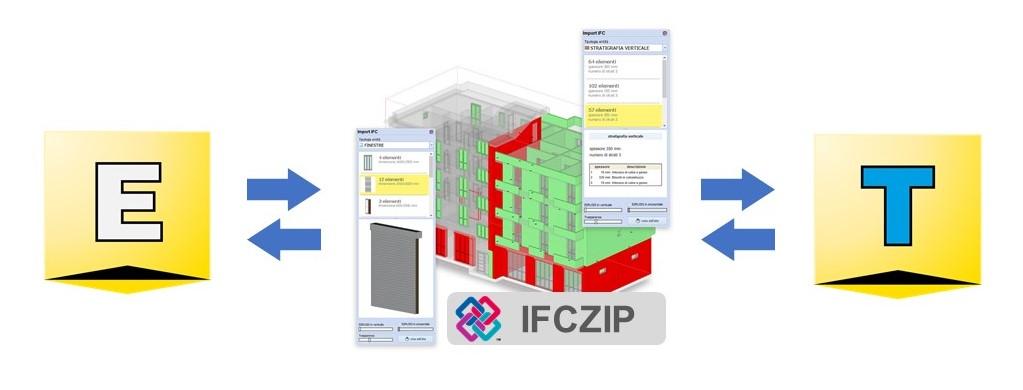 IFCZIP ottimizzato per ACCA, dall'architettonico all'energetico