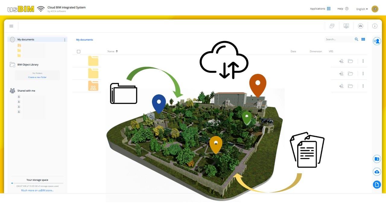 La costruzione del sistema informativo di un parco storico con usBIM