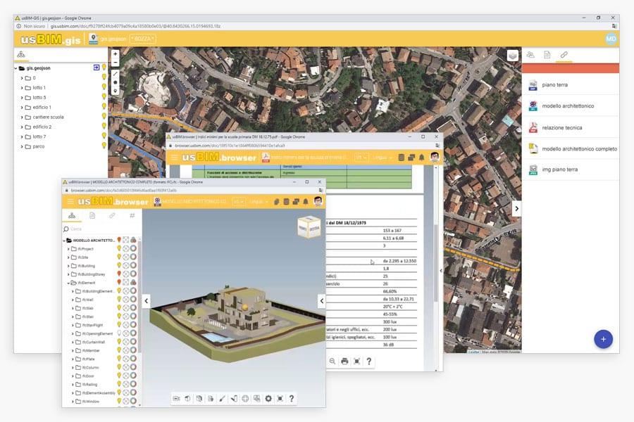 Come integrare il BIM e il GIS con usBIM