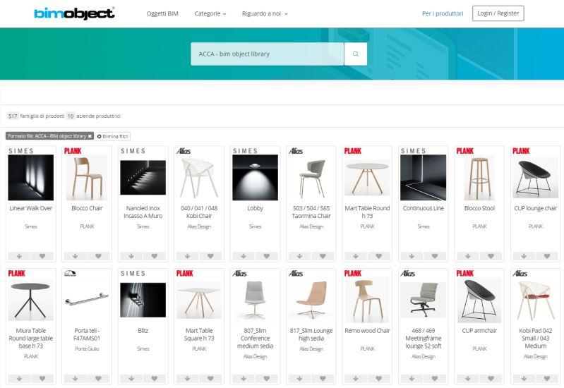 oggetti bim - home page bimobject