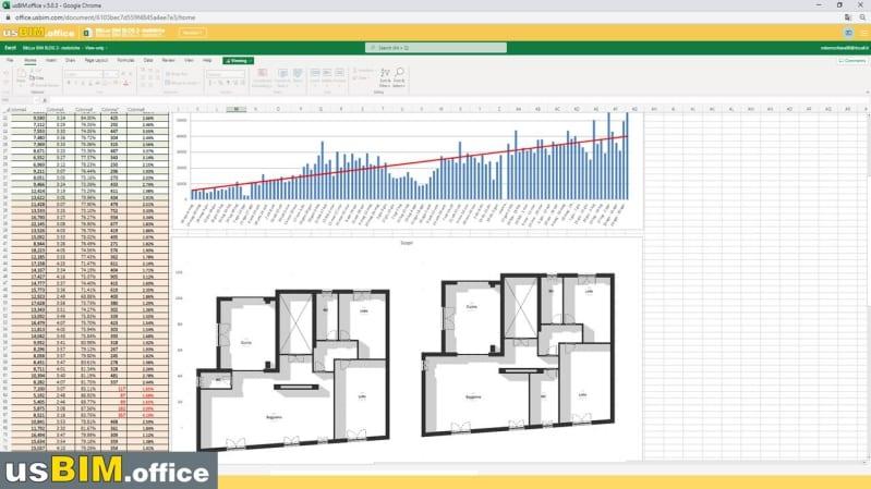 documenti Excel in cloud con usBIM.office