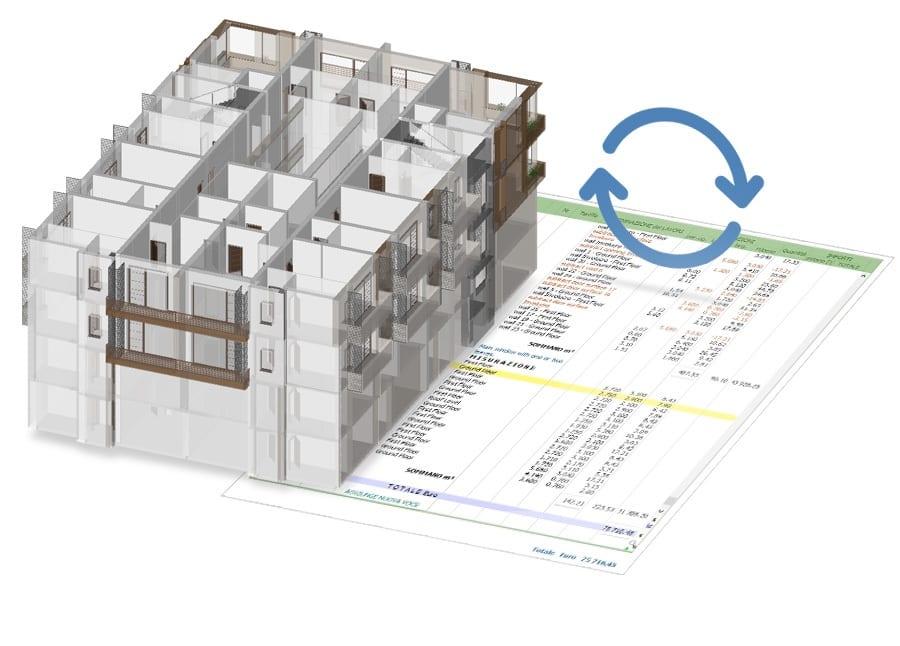 Immagine che mostra un modello BIM 5D da cui si ottiene il computo metrico in automatico