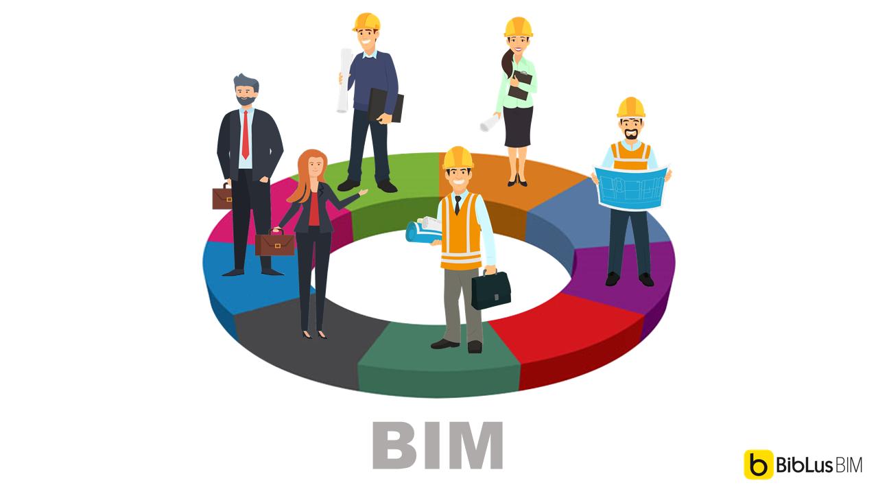 Immagine che mostra chi utilizza il BIM