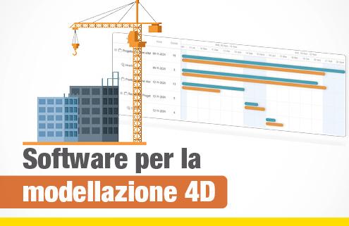 Copertina per l'articolo software modellazione 4d