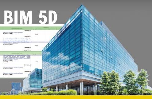 Modello BIM 5D