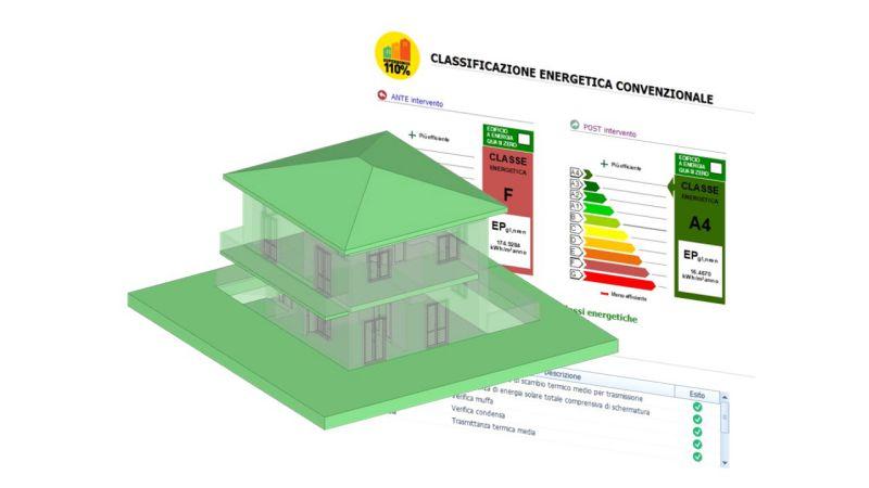 Superbonus, calcolo energetico e asseverazione ENEA - classificazione energetica convenzionale
