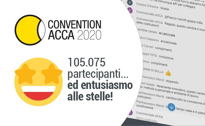 sondaggio acca convention 2020