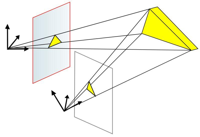 Immagine esplicativa del procedimento fotogrammetrico